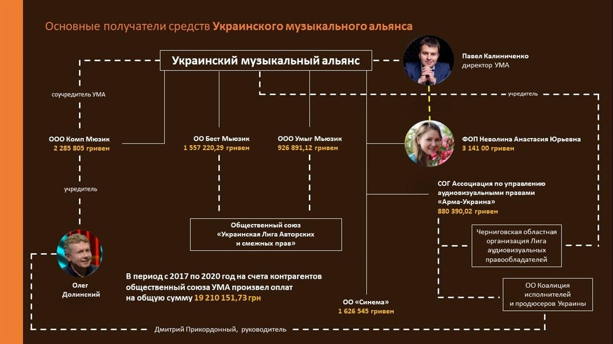 o 1ebltarnp1gh11cfh8f81ik71ip93n - Валерий Пересоляк переплюнет по мошенническим схемам самого Нефьодова?